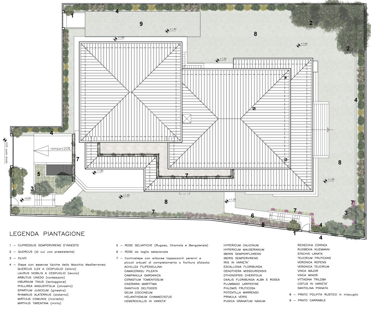 Progetti ville moderne di lusso villa bruna morelli e for Prospetti ville moderne