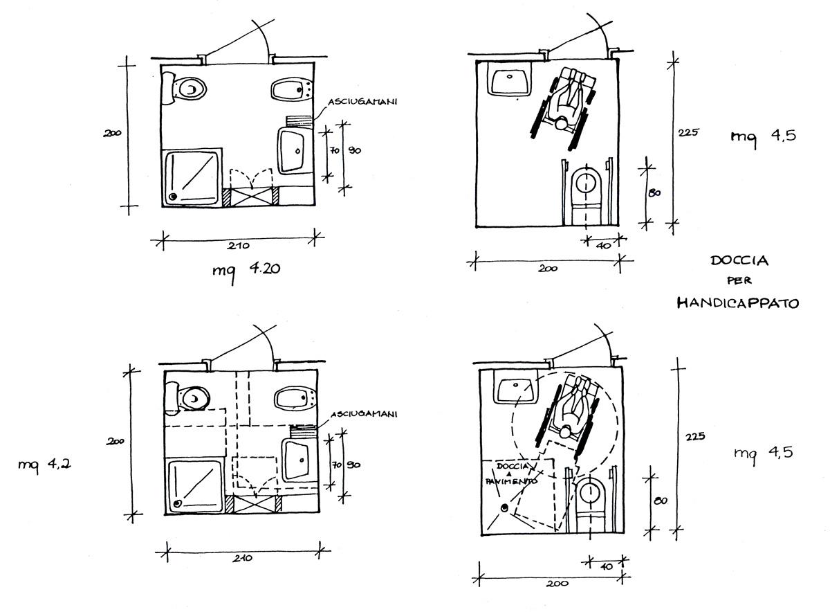 Progettazione centro riabilitazione morelli e ruggeri architetti - Bagno pubblico dwg ...